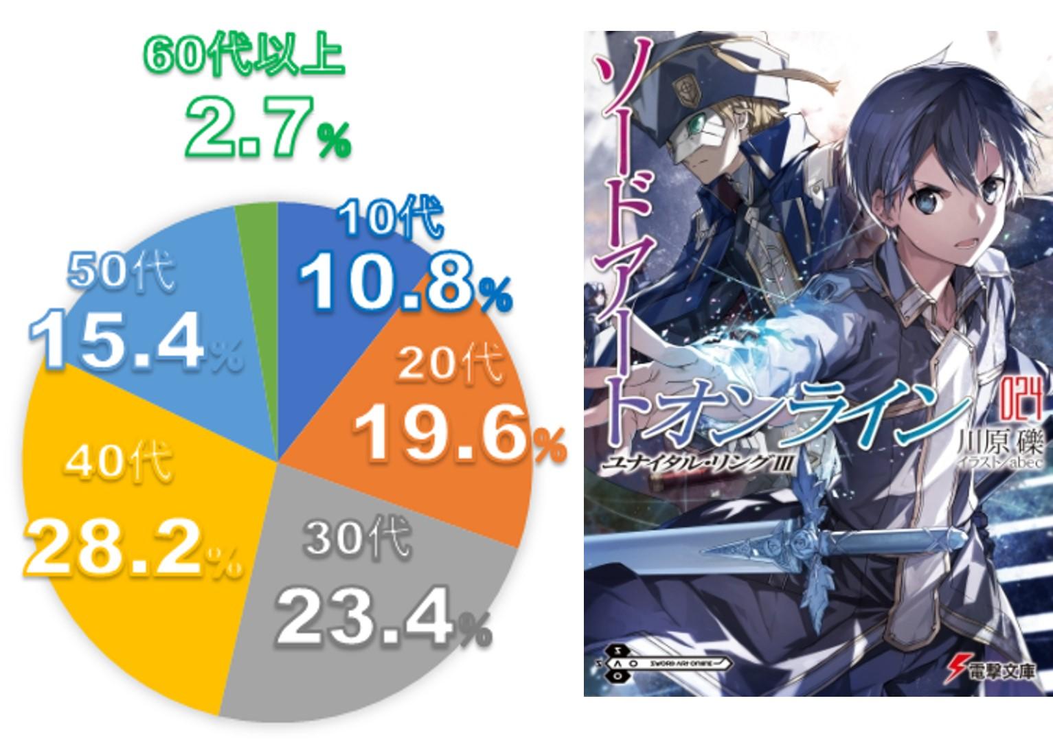 %e3%82%a2%e3%83%8b%e3%83%a1%e5%8e%9f%e4%bd%9c%e6%9c%ac%e3%83%a9%e3%83%b3%e3%82%ad%e3%83%b3%e3%82%b0-anime-ranking-%e5%8b%95%e6%bc%ab%e6%8e%92%e5%90%8d4-2