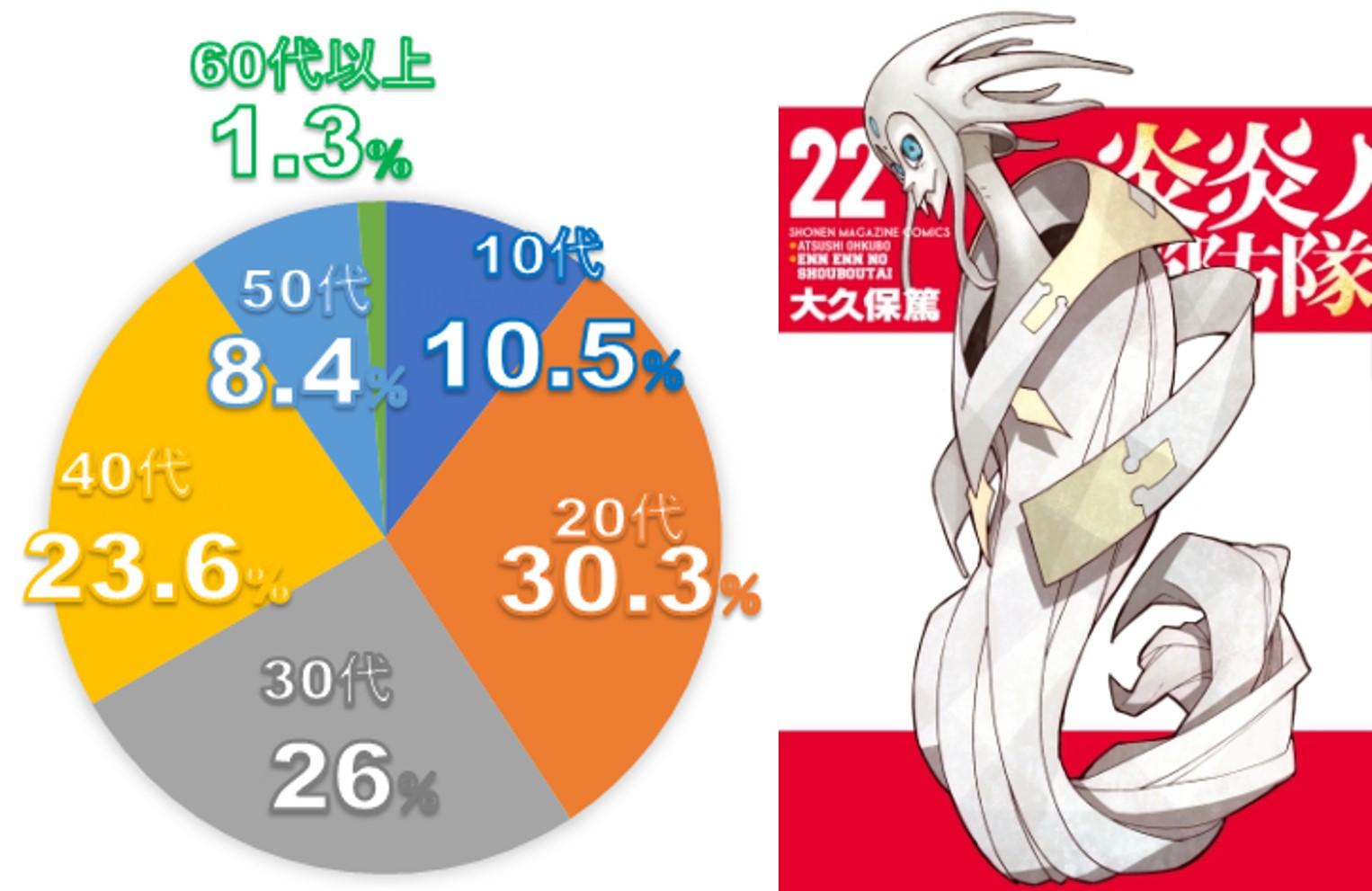 %e3%82%a2%e3%83%8b%e3%83%a1%e5%8e%9f%e4%bd%9c%e6%9c%ac%e3%83%a9%e3%83%b3%e3%82%ad%e3%83%b3%e3%82%b0-anime-ranking-%e5%8b%95%e6%bc%ab%e6%8e%92%e5%90%8d5