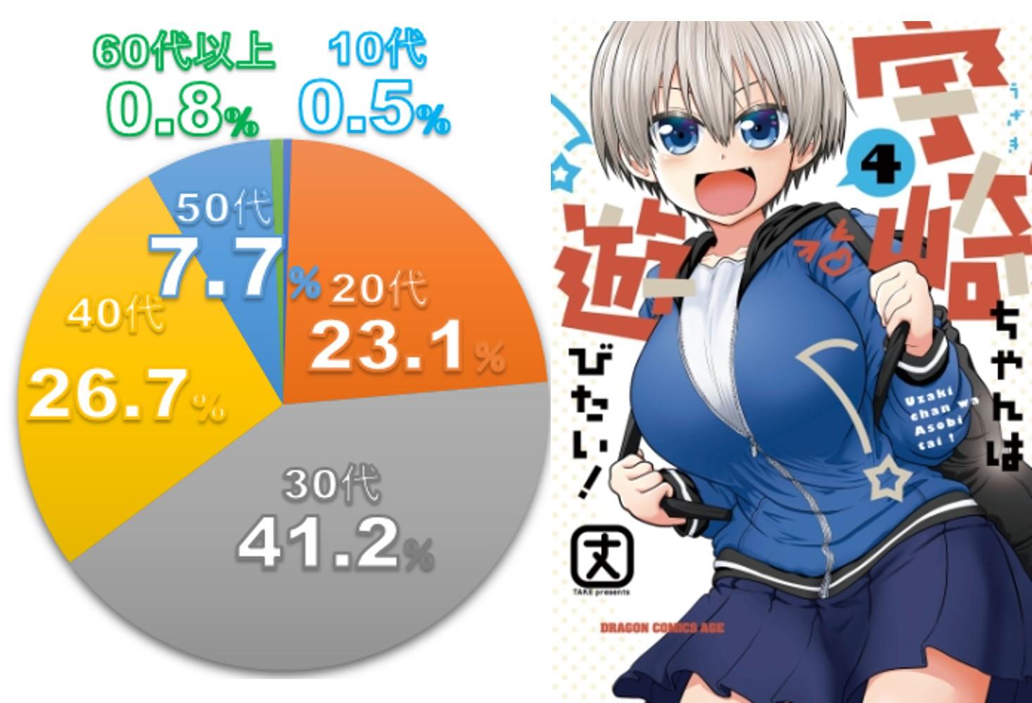 %e3%82%a2%e3%83%8b%e3%83%a1%e5%8e%9f%e4%bd%9c%e6%9c%ac%e3%83%a9%e3%83%b3%e3%82%ad%e3%83%b3%e3%82%b0-anime-ranking-%e5%8b%95%e6%bc%ab%e6%8e%92%e5%90%8d6